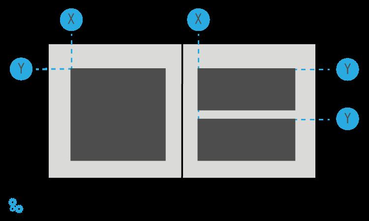 Assemblage sous InDesign avec le plugin EasyCatalog