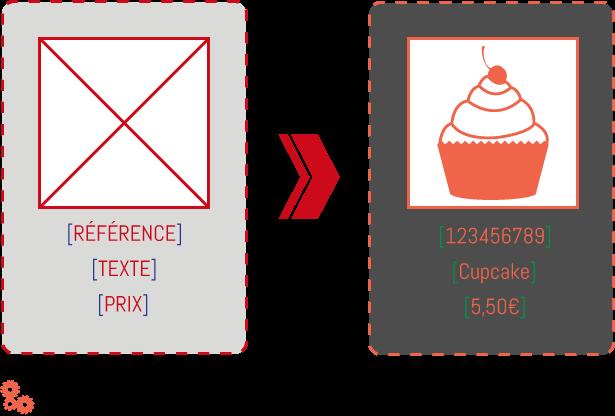 Exemple de template