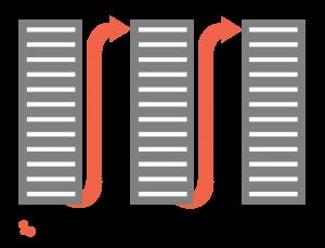 Assemblage en flux de texte