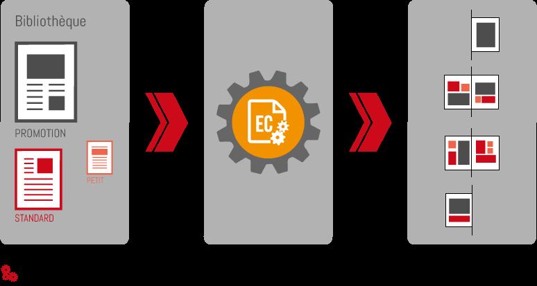 Utilisez votre bibliothèque de templates pour générer des documents