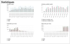 Suivi des statistiques e-redak